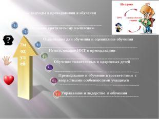 Управление и лидерство в обучении Использование ИКТ в преподавании Обучение