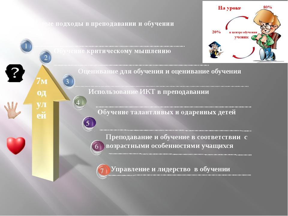 Управление и лидерство в обучении Использование ИКТ в преподавании Обучение...