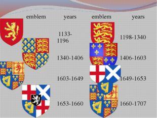 emblem years emblem years 1133-1196 1198-1340 1340-1406 1406-1603 1603-1649 1