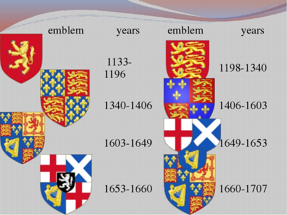 emblem years emblem years 1133-1196 1198-1340 1340-1406 1406-1603 1603-1649 1...