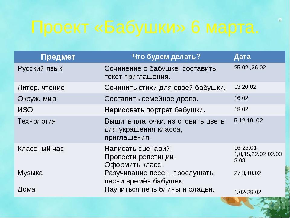 Проект «Бабушки» 6 марта. Предмет Что будем делать? Дата Русский язык Сочинен...