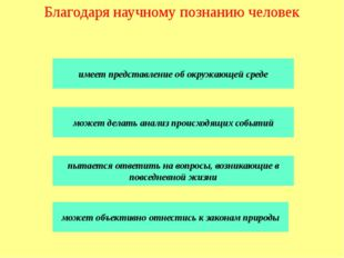 Сущность процесса социализации заключается в передаче накопленного опыта одно