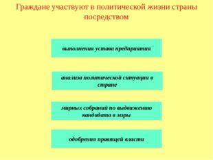 Государственное управление регулируют нормы семейного права избирательного пр