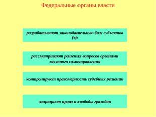 Временно исполнять обязанности Президента может только Спикер Государственной