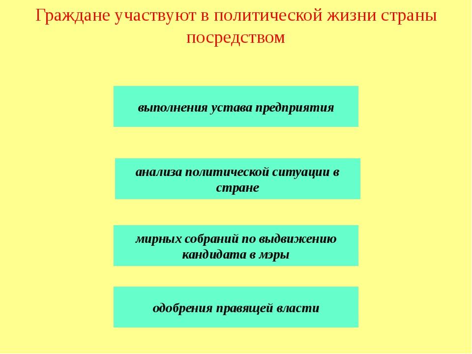Государственное управление регулируют нормы семейного права избирательного пр...