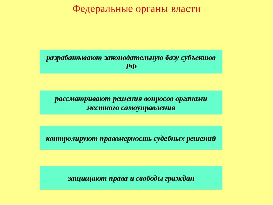 Временно исполнять обязанности Президента может только Спикер Государственной...