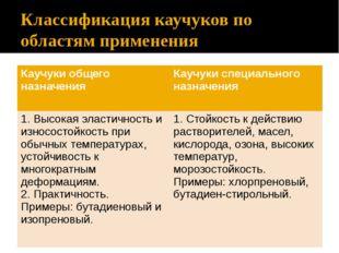 Классификация каучуков по областям применения Каучуки общего назначения Каучу