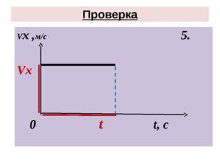 Проверка Vx ,м/с 5. Vx 0 t t, c