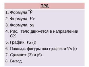 ПРД Формула V Формула Vx Формула Sx Рис.: тело движется в направлении ОХ Граф