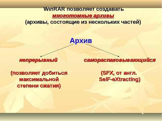 WinRAR позволяет создавать многотомные архивы (архивы, состоящие из нескольк...