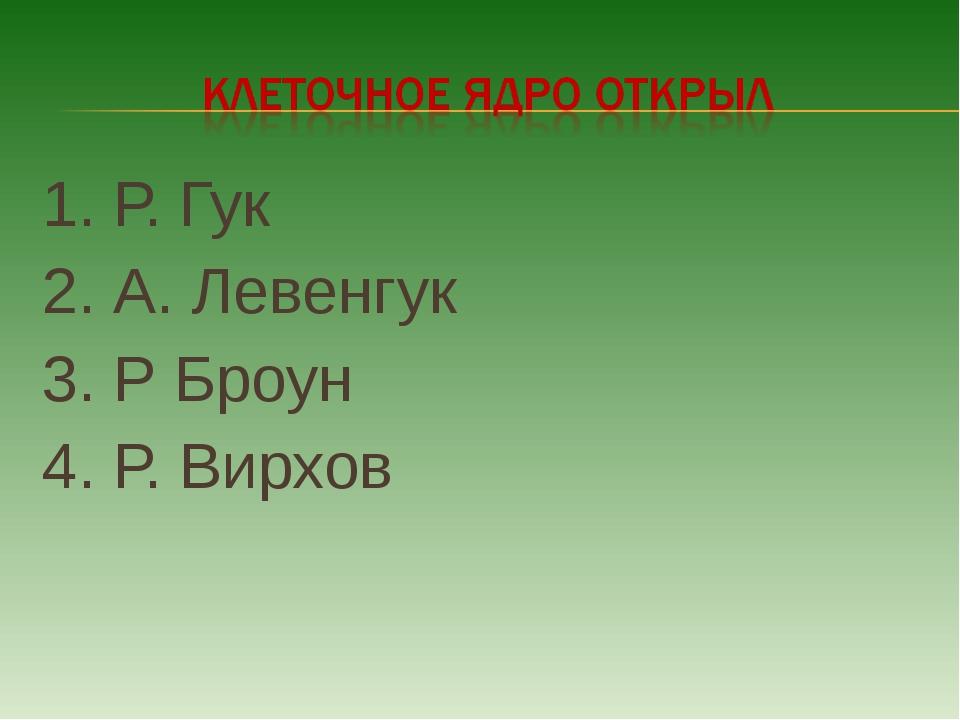 1. Р. Гук 2. А. Левенгук 3. Р Броун 4. Р. Вирхов