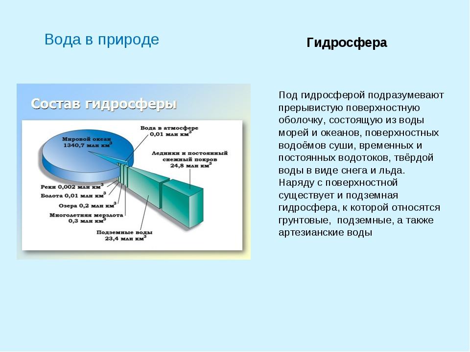 Под гидросферой подразумевают прерывистую поверхностную оболочку, состоящую и...