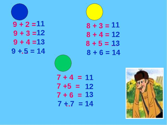 9 + 2 = 9 + 3 = 9 + 4 = … 8 + 3 = 8 + 4 = 8 + 5 = … 7 + 4 = 7 +5 = 7 + 6 = …...