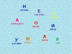 О 48∙0,001 К 3:15 Е 3,28-0,953 А 0,476+2,0173 Н 617:0,01 А 3,2∙5,6 Р 0,8:0,04