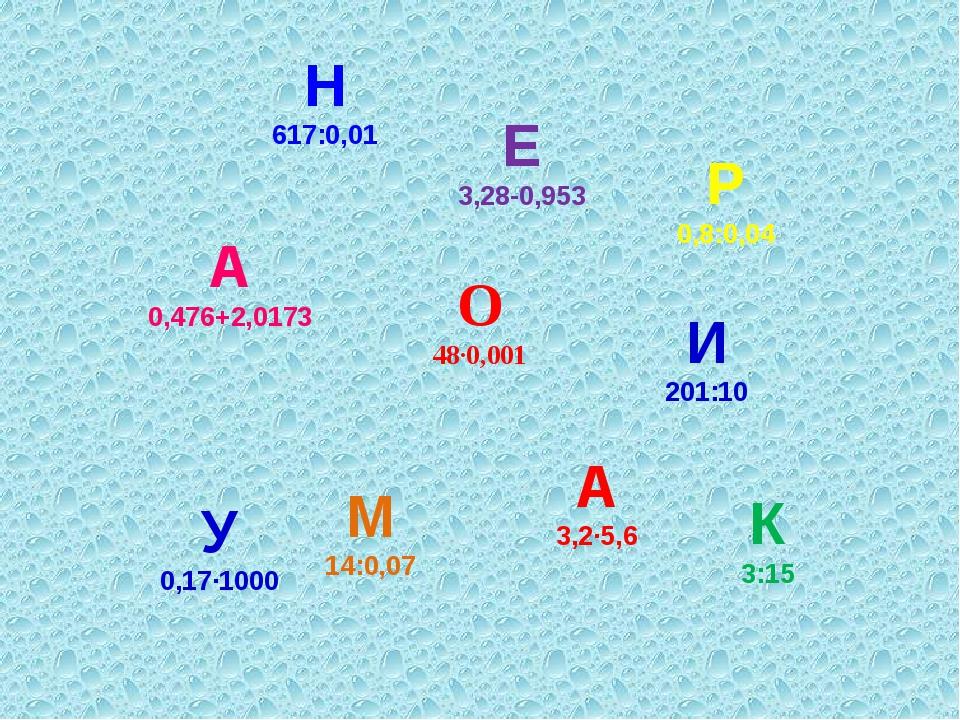 О 48∙0,001 К 3:15 Е 3,28-0,953 А 0,476+2,0173 Н 617:0,01 А 3,2∙5,6 Р 0,8:0,04...
