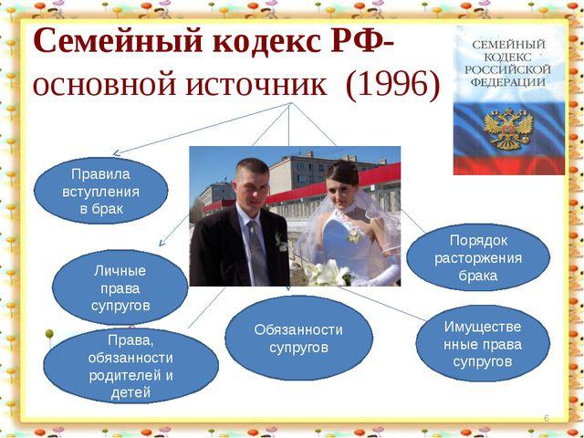 Семейный кодекс РФ- основной источник (1996) * Правила вступления в брак Личн...