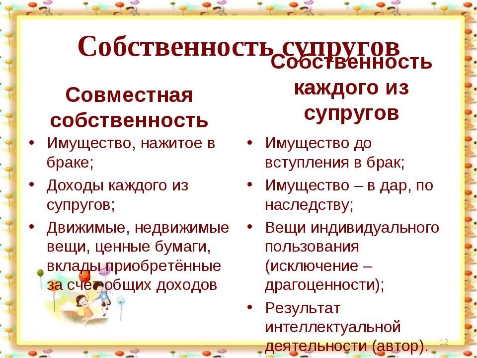 Собственность супругов Совместная собственность Имущество, нажитое в браке; Д...