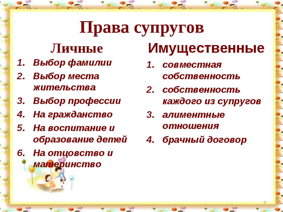 Права супругов Личные Выбор фамилии Выбор места жительства Выбор профессии На...