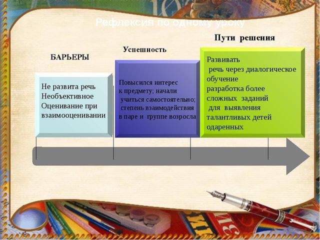 Рефлексия по одному уроку Повысился интерес к предмету; начали учиться самост...