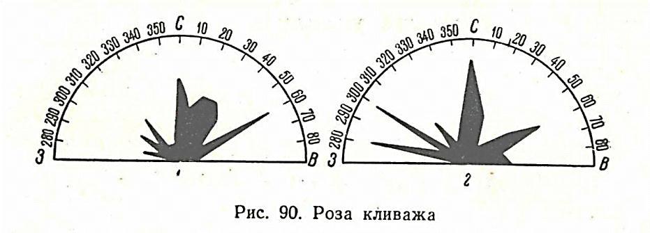C:\Users\Arinov_MN\Desktop\роза-диаграмма 001.jpg
