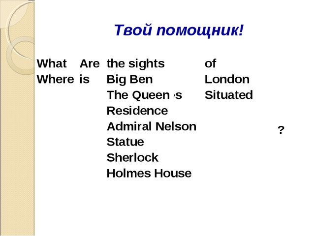 Твой помощник! What WhereAre isthe sights Big Ben The Queen ,s Residence Ad...
