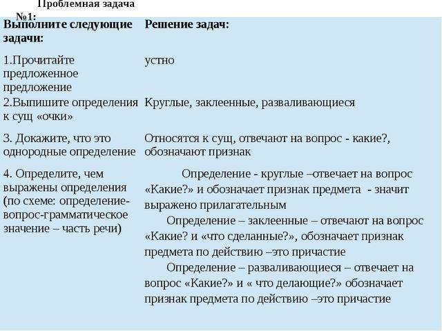 Проблемная задача №1: Выполните следующие задачи: Решение задач: 1.Прочитайте...