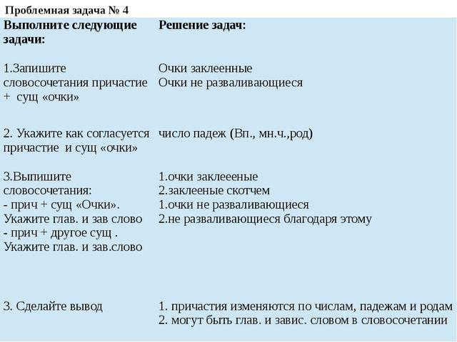 Проблемная задача № 4 Выполните следующие задачи: Решение задач: 1.Запишите с...