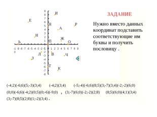 Е И Я Р А Н Ж П О В Л Ч З Т К Ь (-4;2)(-6;6)(5;-3)(3;4) (-4;2)(3;4) (-5;-4)(-