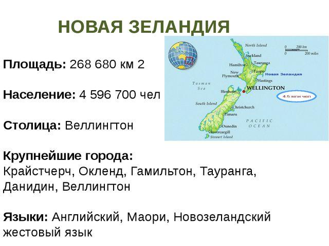 Площадь: 268 680 км 2 Население: 4 596 700 чел Столица: Веллингтон Крупнейшие...