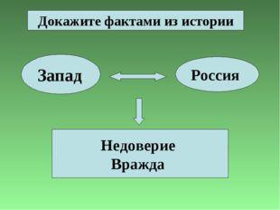 Запад Россия Недоверие Вражда Докажите фактами из истории