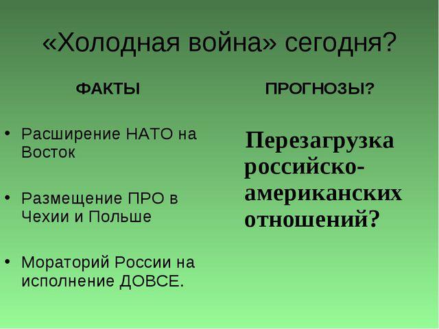 ФАКТЫ Расширение НАТО на Восток Размещение ПРО в Чехии и Польше Мораторий Рос...