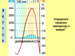 Я К У Т С К Определите среднюю температуру в январе?