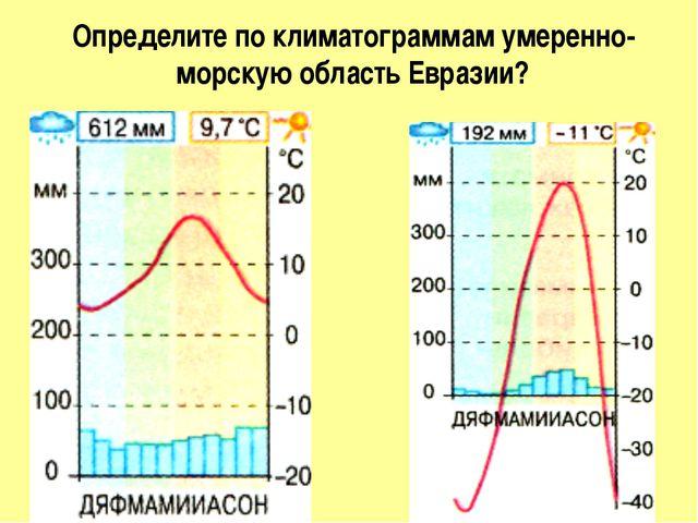 Определите по климатограммам умеренно-морскую область Евразии?