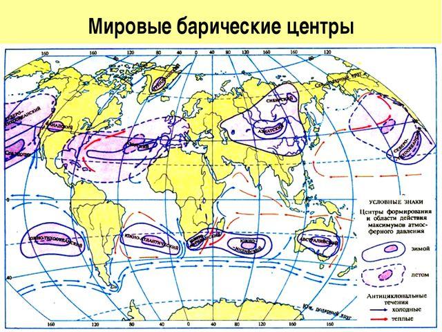 Мировые барические центры