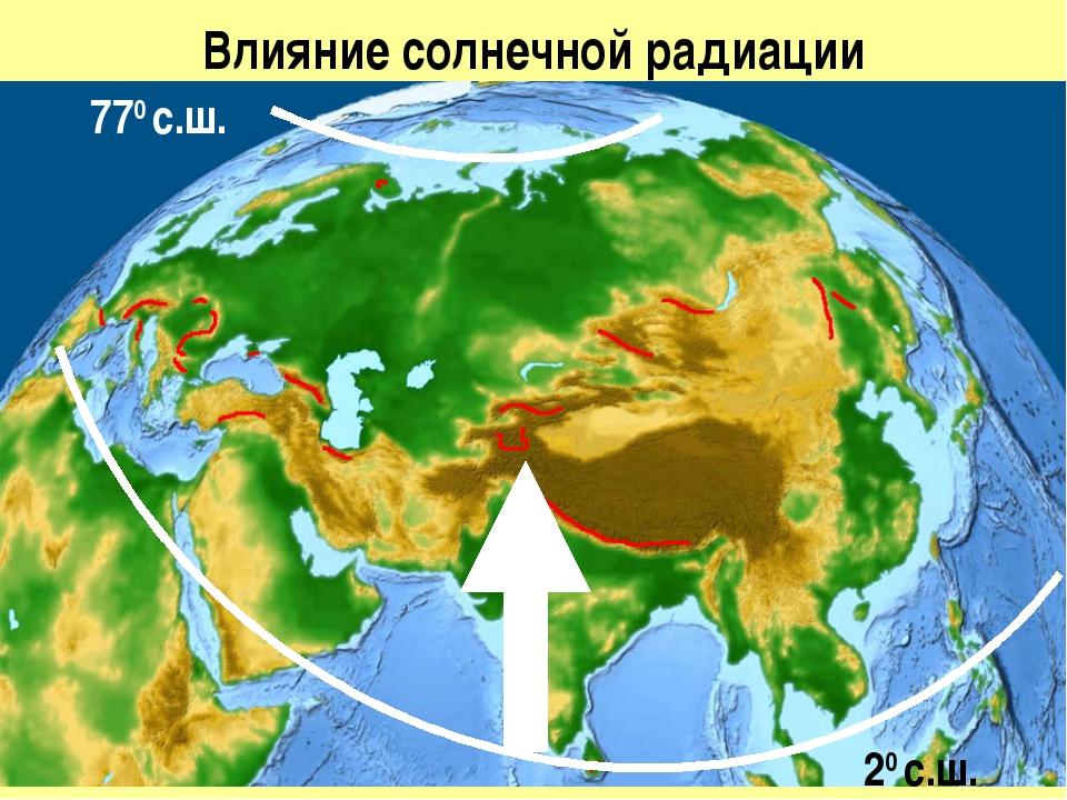 Влияние солнечной радиации 770 с.ш. 20 с.ш.