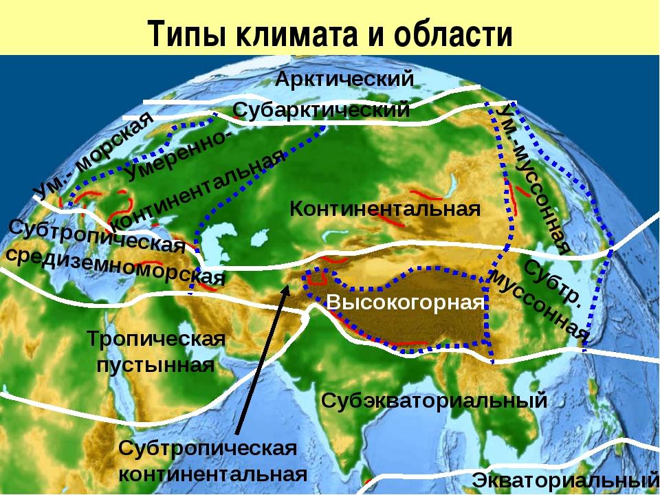 Типы климата и области Арктический Субарктический Ум.- морская Умеренно- конт...
