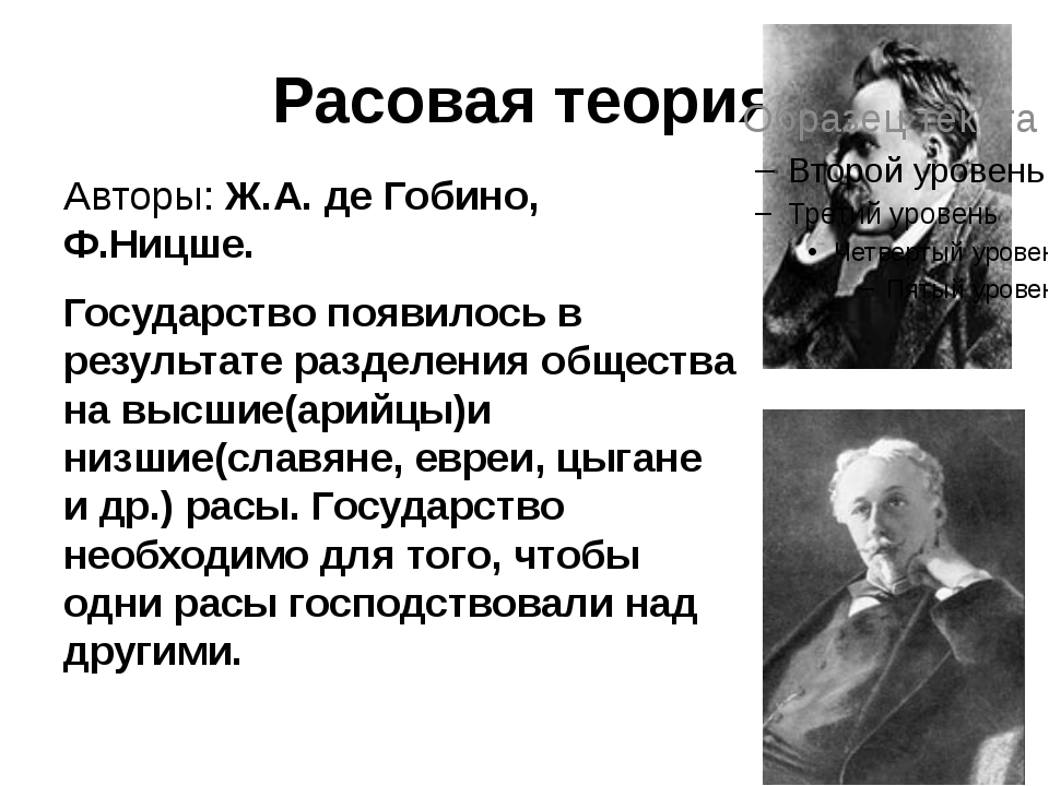Расовая теория Авторы: Ж.А. де Гобино, Ф.Ницше. Государство появилось в резул...