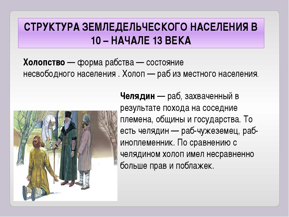 СТРУКТУРА ЗЕМЛЕДЕЛЬЧЕСКОГО НАСЕЛЕНИЯ В 10 – НАЧАЛЕ 13 ВЕКА Холопство— форма...