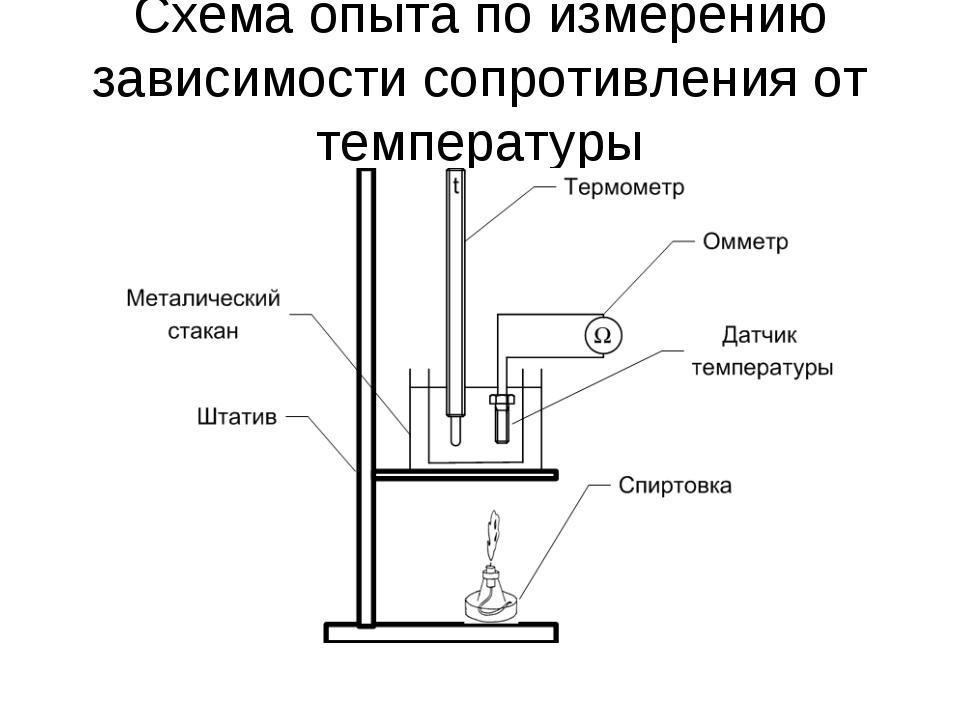 Схема опыта по измерению зависимости сопротивления от температуры