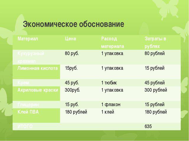 Экономическое обоснование Материал Цена Расход материала Затраты в рублях Кук...