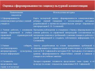 12 Оценка сформированности социокультурной компетенции Наименование показател