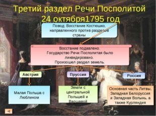Третий раздел Речи Посполитой 24 октября1795 год Повод: Восстание Костюшко, н