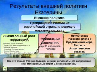 Результаты внешней политики Екатерины Внешняя политика Значительный рост терр