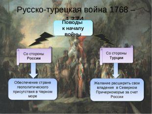 Русско-турецкая война 1768 – 1774. Поводы к началу войны Обеспечение стране г