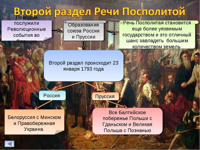 Поводом послужили Революционные события во Франции Образование союза России и...