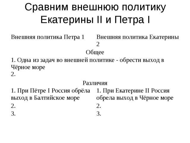 Сравним внешнюю политику Екатерины II и Петра I Внешняя политика Петра 1Внеш...