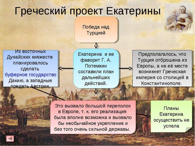 Греческий проект Екатерины II Победа над Турцией Екатерина и ее фаворит Г. А....