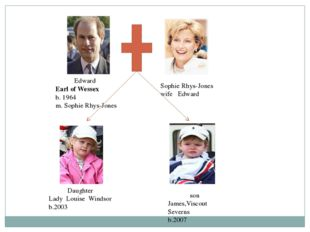 Edward Earl of Wessex b. 1964 m. Sophie Rhys-Jones Sophie Rhys-Jones wife Ed