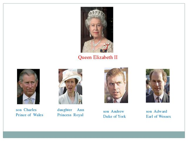 Queen Elizabeth II son Charles Prince of Wales daughter Ann Princess Royal so...