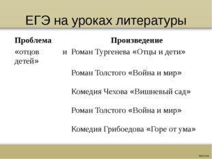 ЕГЭ на уроках литературы Проблема Произведение «отцов и детей» Роман Тургенев